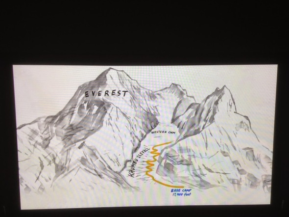 Everest map